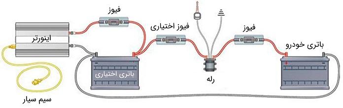 مدار الکتریکی نصب دائمی مبدل خودرو